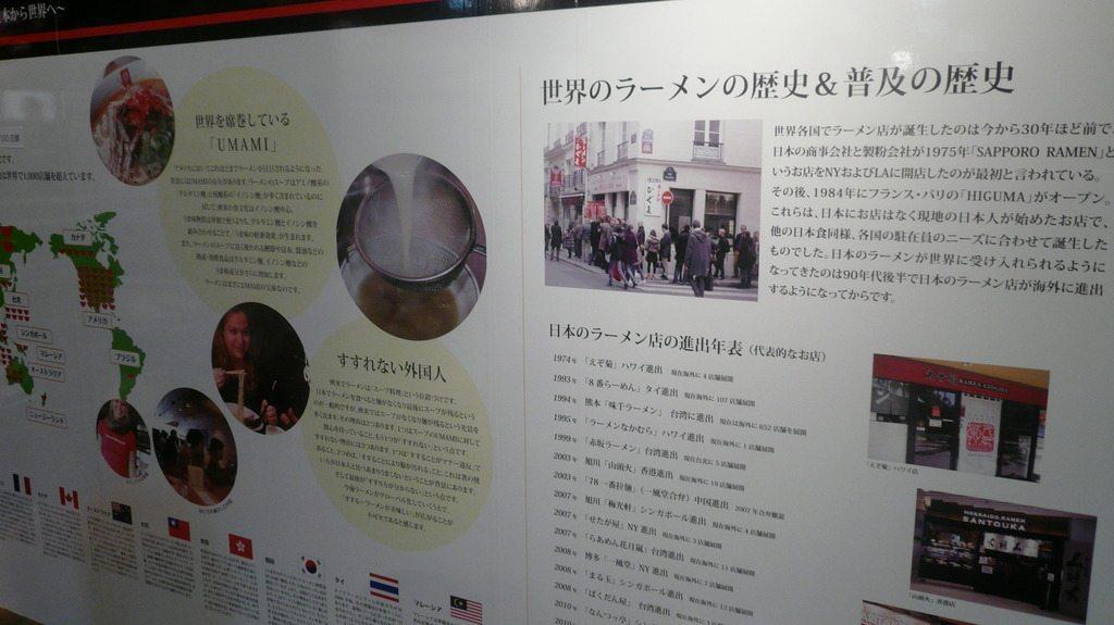 Dates importantes de l'histoire du ramen