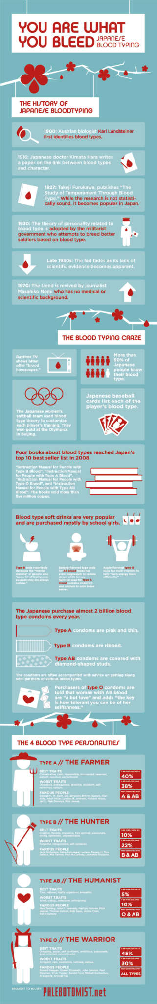 dating site blood type