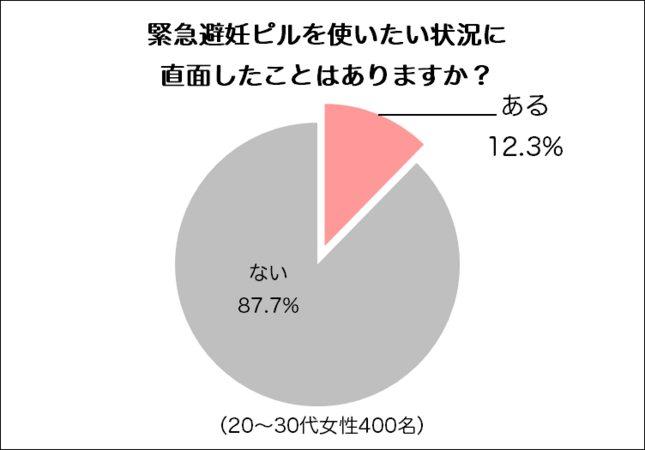 Source: http://matome.naver.jp/odai/2139019343545025901