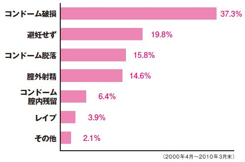 Source : http://matome.naver.jp/odai/2139019343545025901