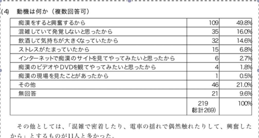 Via http://f.hatena.ne.jp/