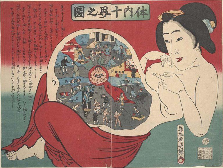 estampe japonaise anatomie humaine_1