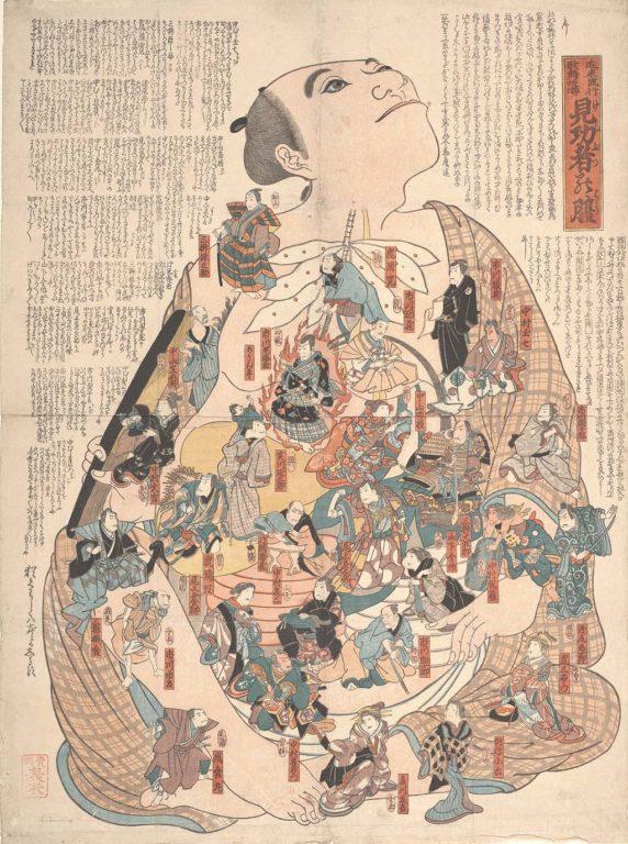 estampe japonaise anatomie humaine_2