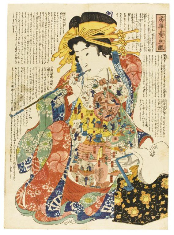 estampe japonaise anatomie humaine_4